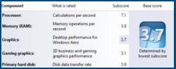 Windows Experience Index - Featured