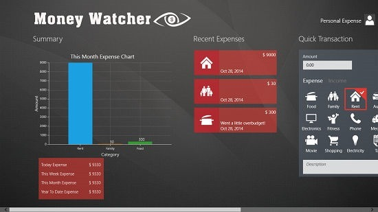 Money Watcher Multiple Monthly Expenses indicated on the chart