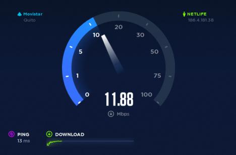 Test de Velocidad en Internet