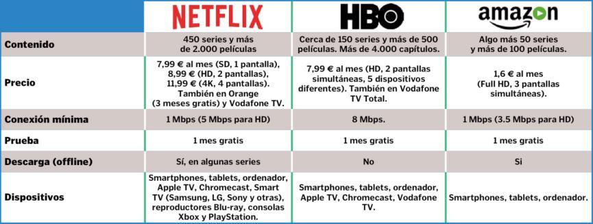 tv streaming en la web