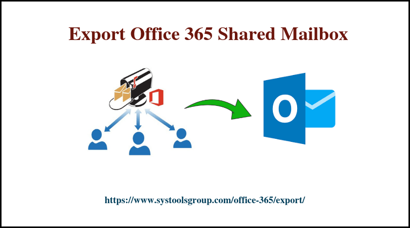 Office 365 Shared Mailbox Export to PST Office 365 Shared Mailbox Export to PST | No PowerShell & Limitations