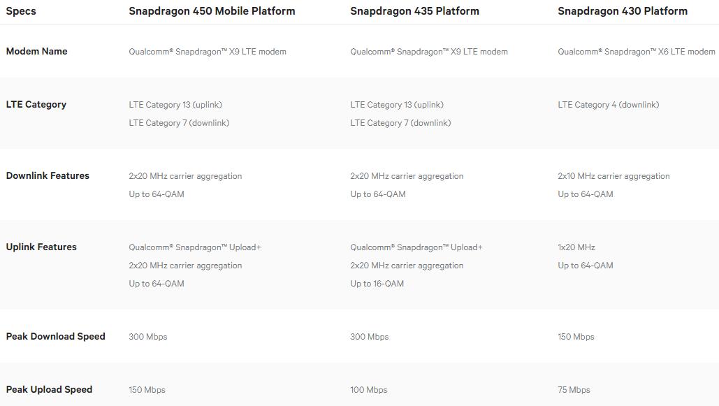 Seri Qualcomm Snapdragon 400