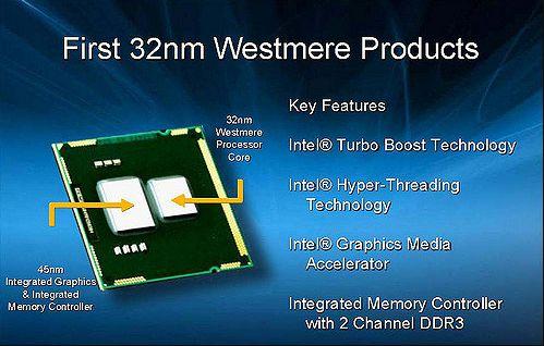Menerapkan Hyper Threading Di Prosesor Intel