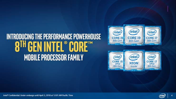 Intel Coffee Lake H Header