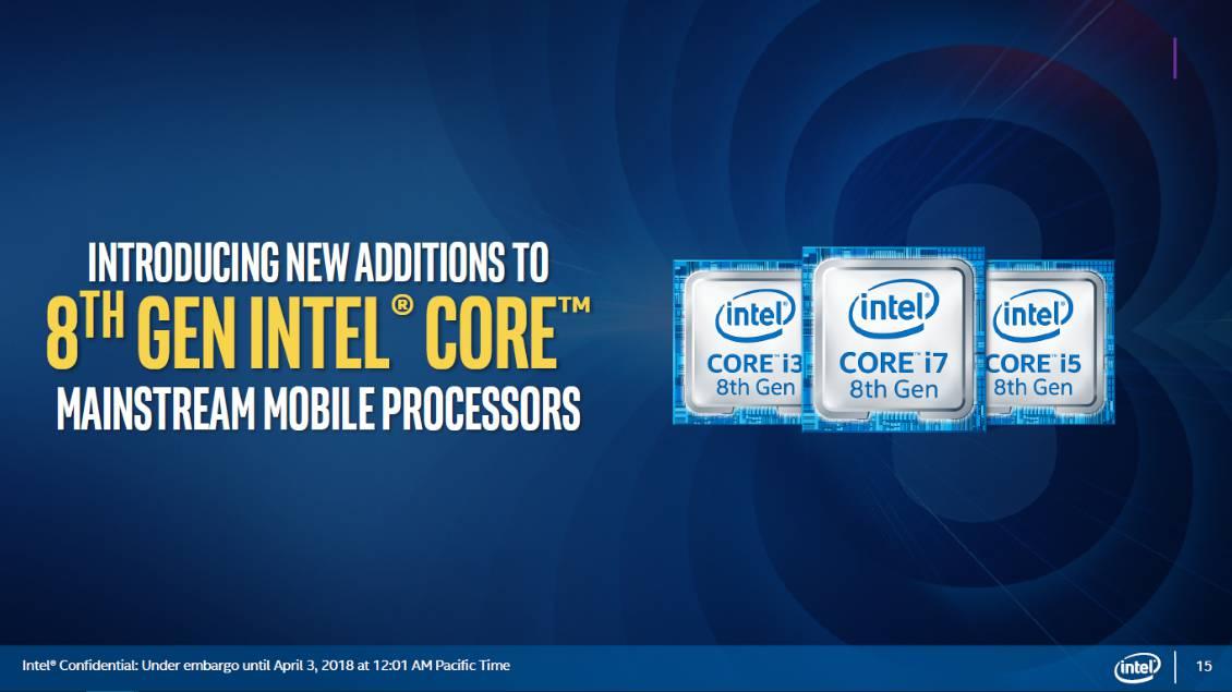Intel Coffee Lake U Header