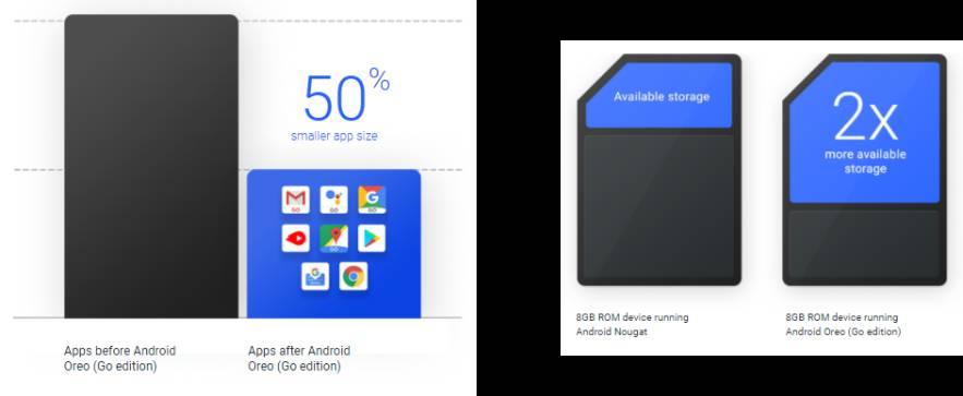 Kelebihan Android Go