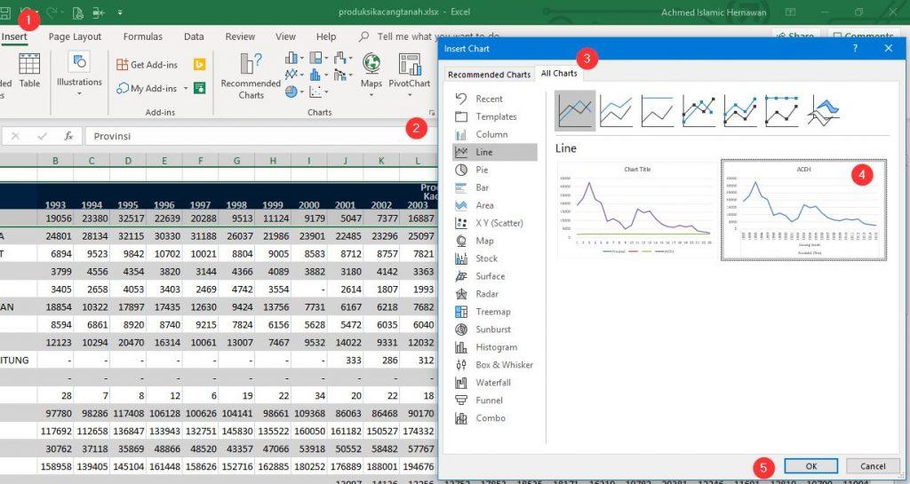 Menggunakan Line Chart Excel