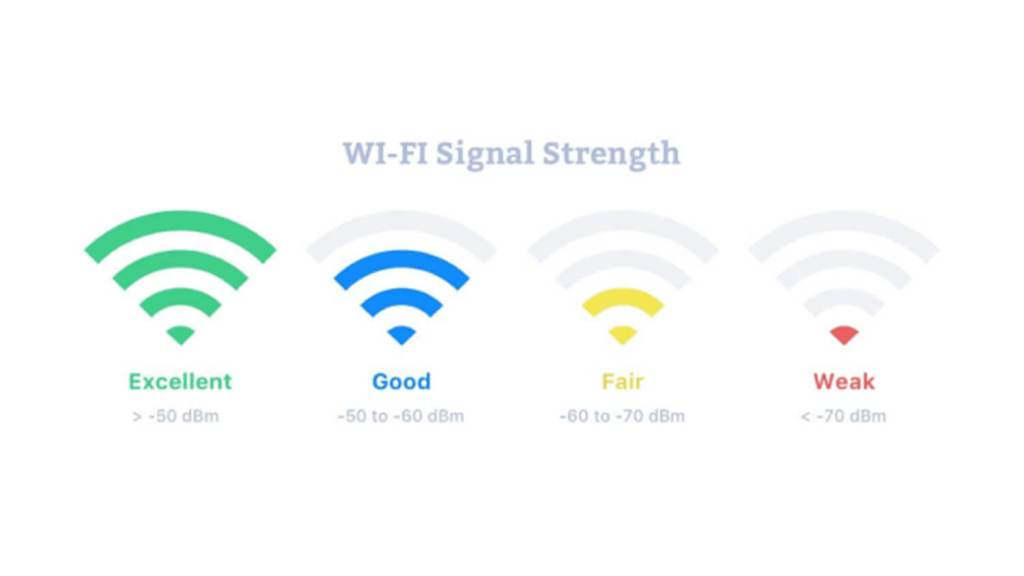 See-wifi-signal-strength-windows-10-featured