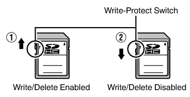Windows-disk-write-protection-sd-card-write-protection-toggle-switch