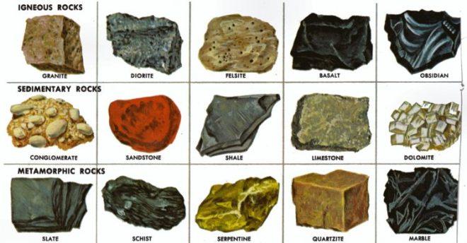 Jenis dari Batuan Sedimen