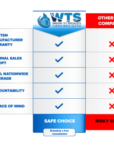 Comparison chart window tint specialists authorized platinum  dealer orlando also commercial films rh windowtintspecialists