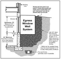 Bilco Door Sizes & Cleargress Door Basement Entrance