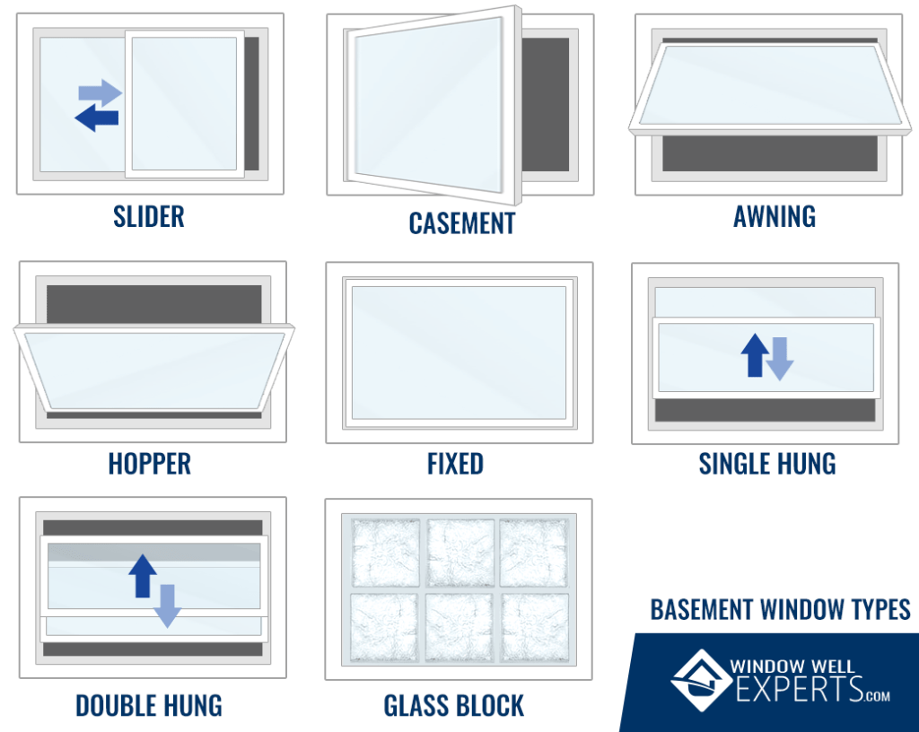 Basement Window Header Size