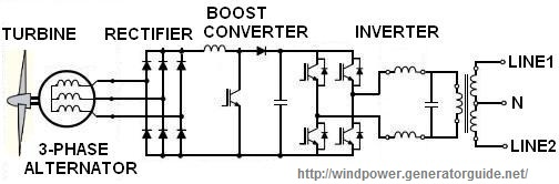 Single Phase Generator Wiring Single Phase Alternator Wiring
