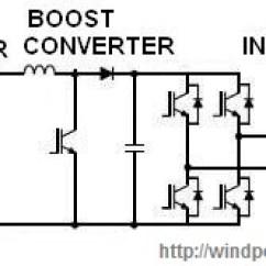 3 Phase Generator Alternator Wiring Diagram 2000 Lincoln Ls V8 Engine Wind Generators For Home Use Homemade Turbine Schematic
