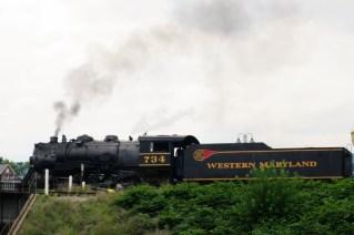 神气的蒸汽机车