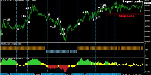Kagi trading system.mt4
