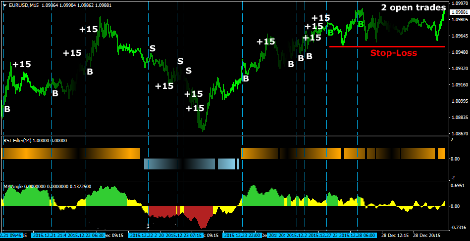 the-forex-sniper-scalping-system