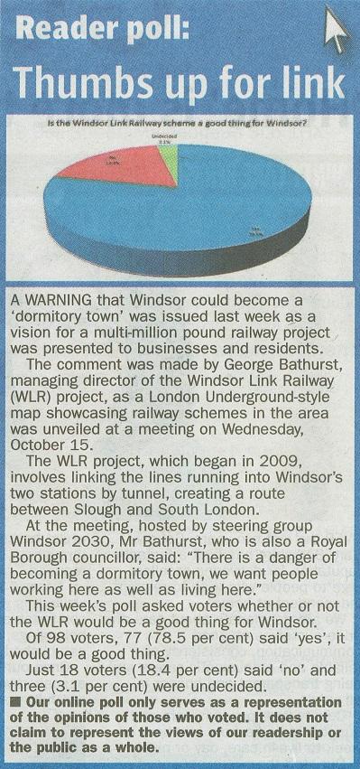 Windsor Express poll