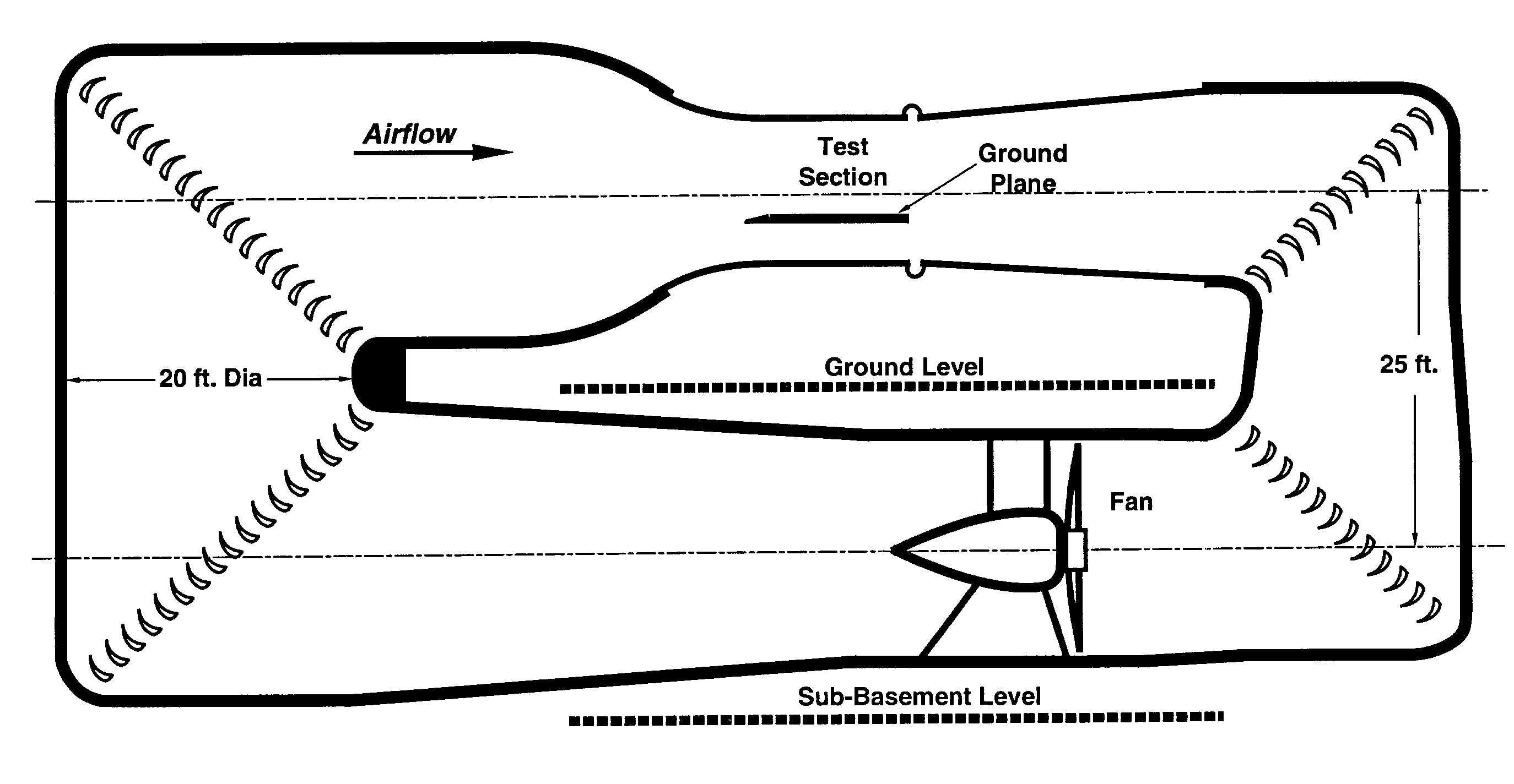Lucas Adaptive Wall Wind Tunnel