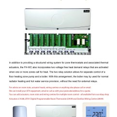 Danfoss Hsa3 Wiring Diagram Gm Color Abbreviations Underfloor Heating Centre Instructions