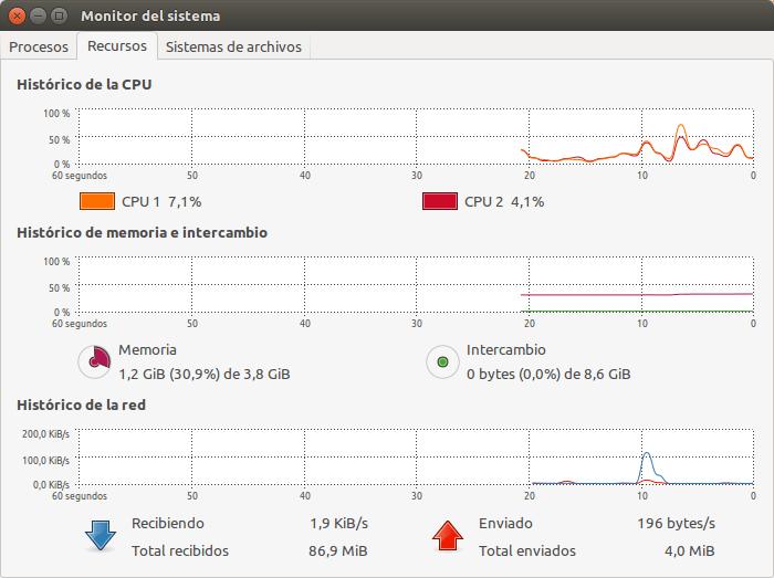 Mismas cuatro pestañas anteriores en Ubuntu 14.04