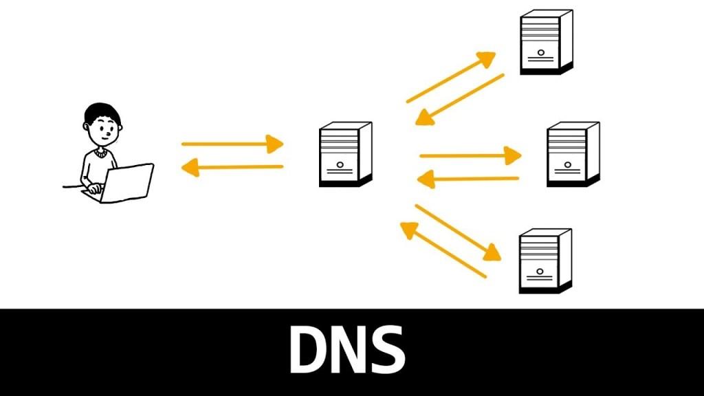 dns protocolo de internet