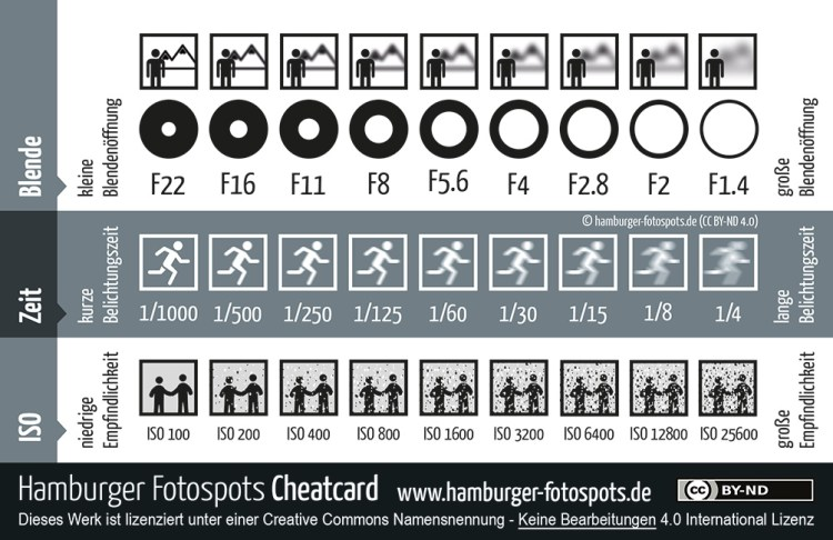 Cheatcard_85x55_300dpi_RGB_web_de_CC-BY-ND.jpg