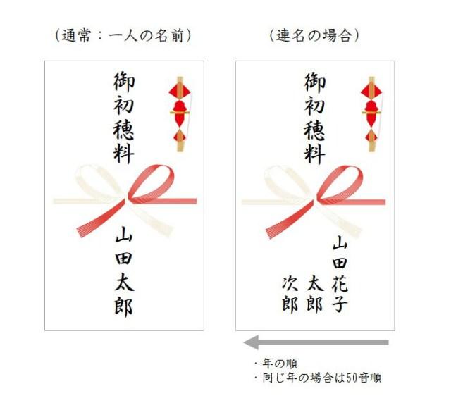 uwabukuro_name