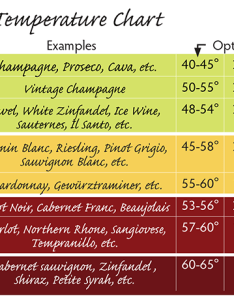 Wine myths serving temperatures also the cellarage rh winecellarage