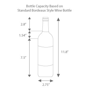Bottle Capacity
