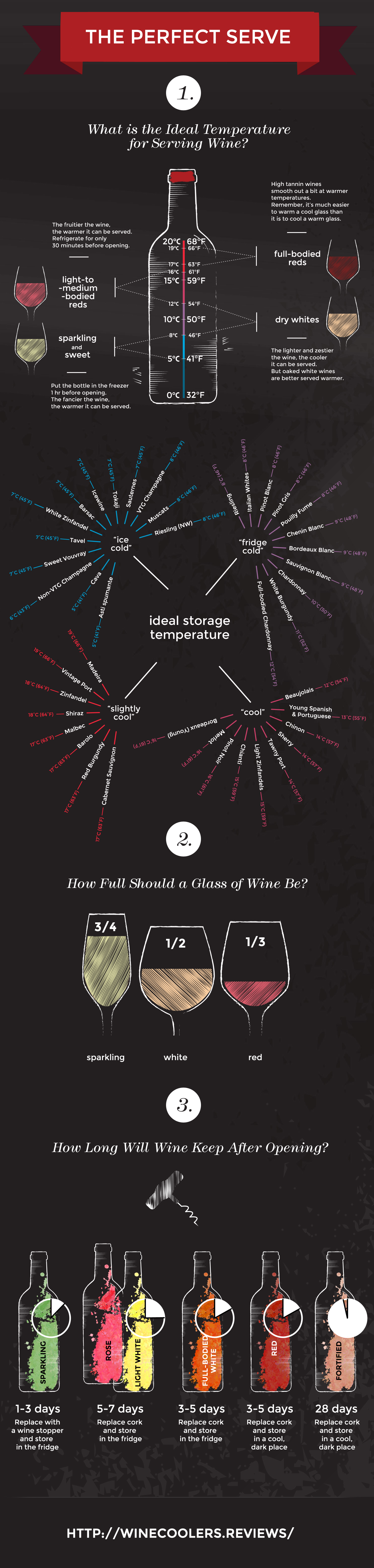 What is the Ideal Temperature for Serving Wine? & What is the Ideal Temperature for Serving Wine? - WineCoolers.Reviews