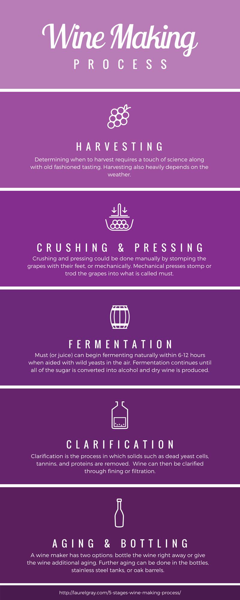 winedivaa wine making process