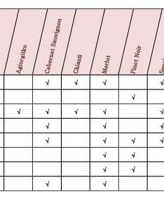Red wine  herb pairing chart also parsley sage rosemary sundaysupper rh wineeveryday
