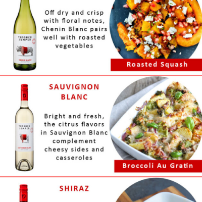 What to Drink on Thanksgiving: Thanksgiving Wine Pairings