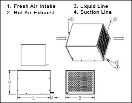 SSR Series Air-Cooled Split System Wine Cellar Cooling