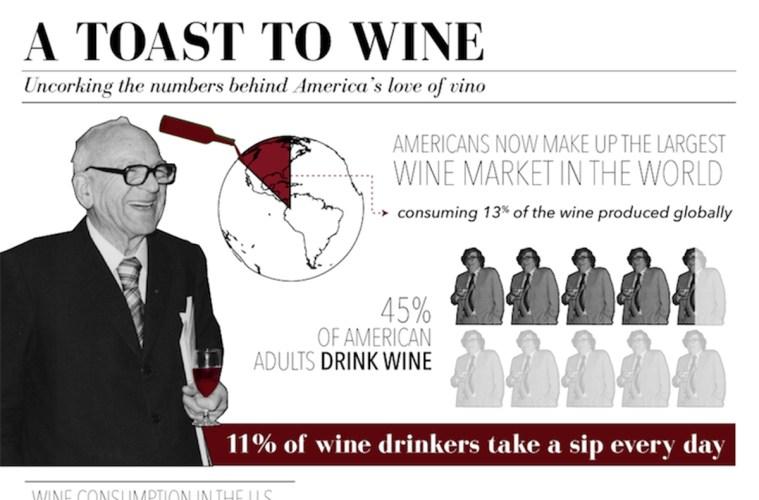 WINEormous wine-infographic