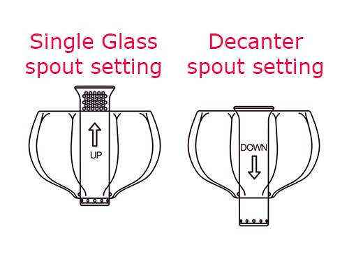 adjust the wine aerator spout