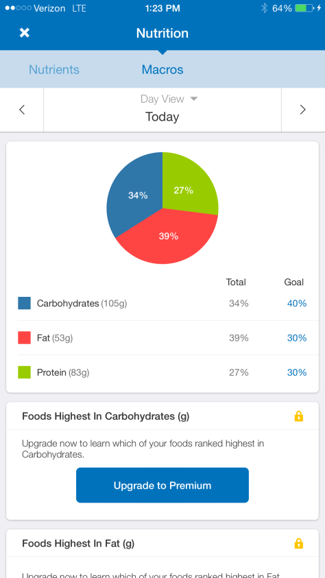 Screenshot of my own macro percentages in My Fitness Pal