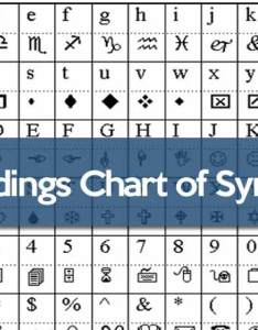 Wingdings chart symbols with keyboard correspondences also rh wingdingstranslator