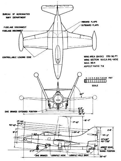 Grumman F9F Panther/Cougar PDF eBook + Flight Manuals