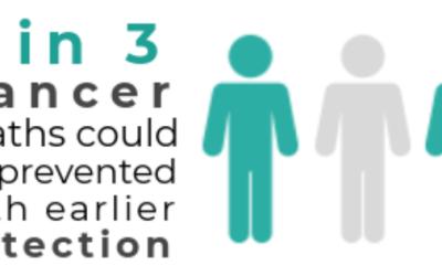 Cancer Screening Tests That Men Should Get