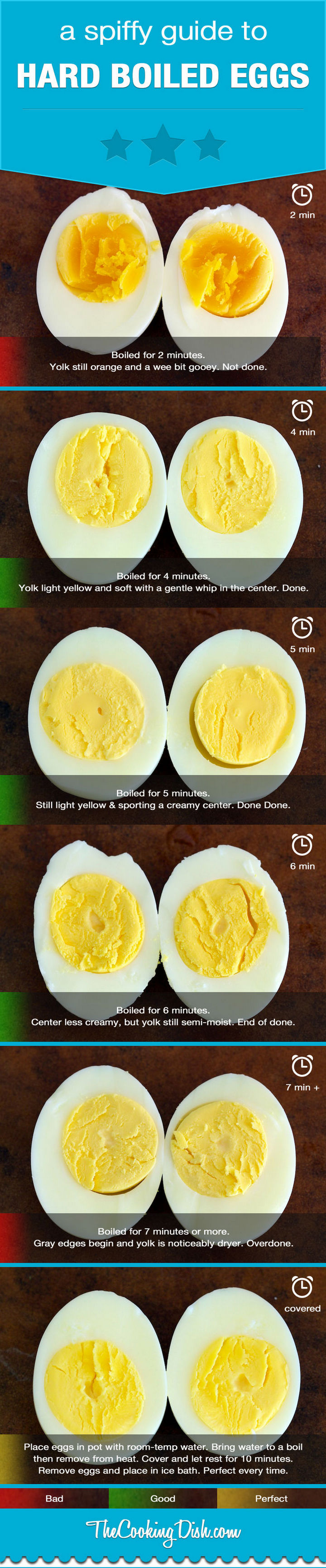 15 Kitchen Cheat Sheets - A spiffy guide to hard boiled eggs.