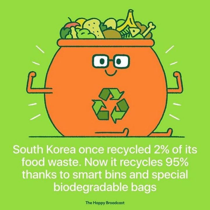 """South Korea once recycled 2% of its food waste. Now it recycles 95% thanks to smart bins and special biodegradable bags."""