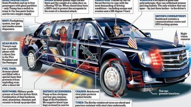 Photo of Donald Trump's Official Car Has a Plane In It. It's The Safest Car In The World