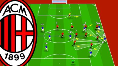 An analysis of Milan's draw with Hellas Verona