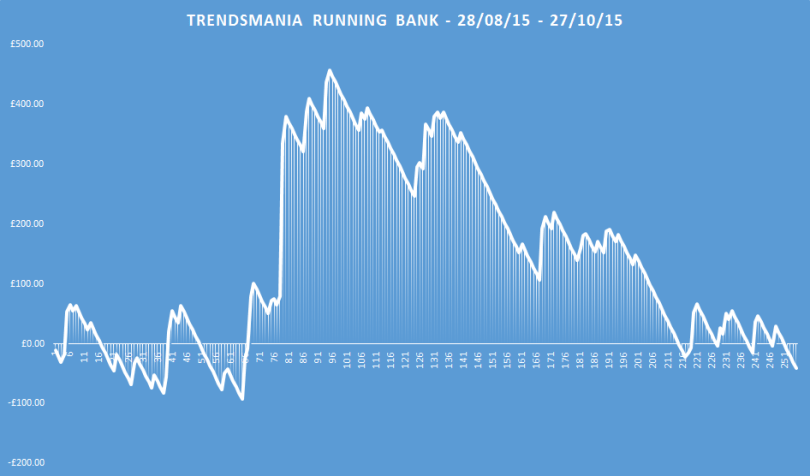 trendsmania running bank