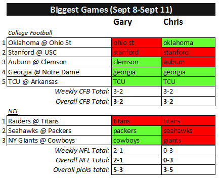 Big Games Recap 9/12/17