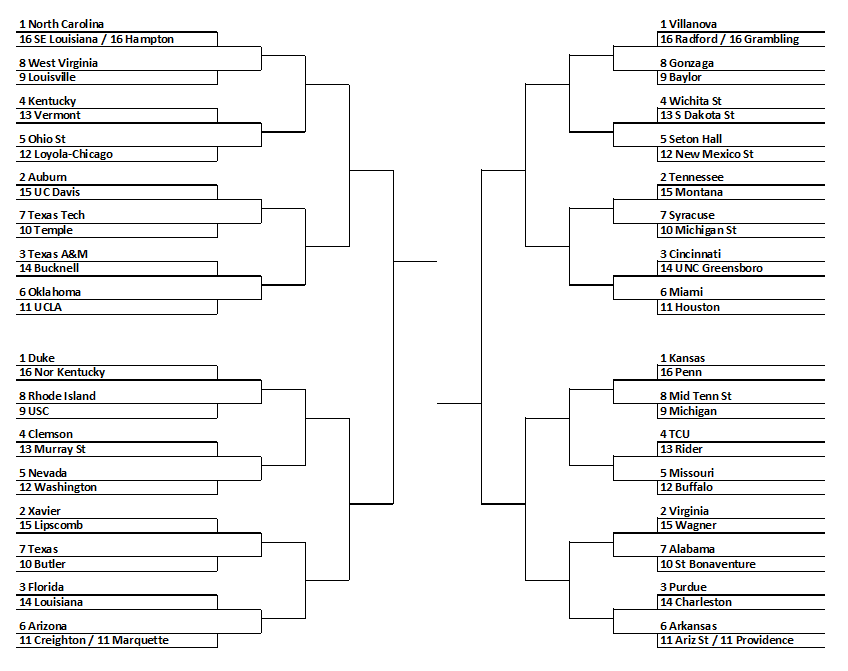 Segars-NCAA Tournament Bracket 03052018