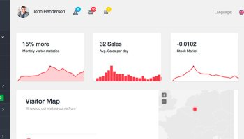 Top 35 All-Time Most Popular HTML/5 Website Templates on ThemeForest